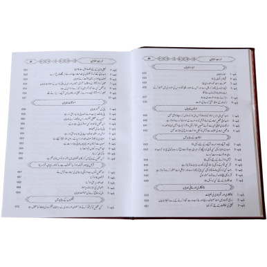 Mukhtasir Sahih Al-Bukhari (2 vols) - مختصرصحیح بخاری