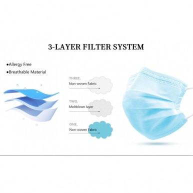Premium Imported Surgical Face Mask (3 Layer)- Pack of 50